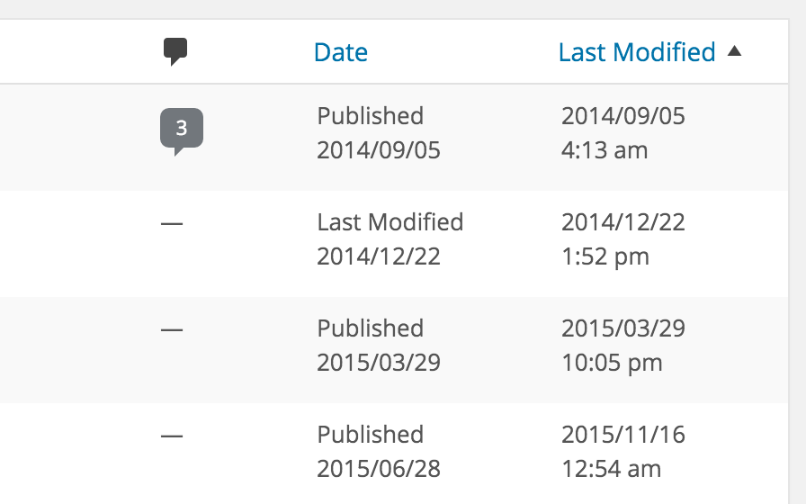wordpress-plugin-last-modified-timestamp